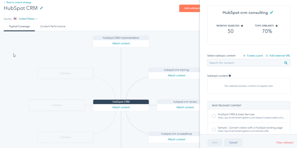 HubSpot Content Strategy Tool