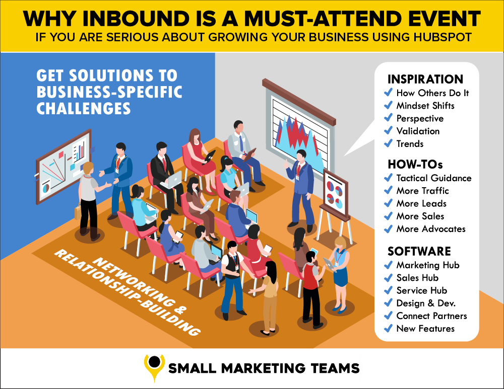 inbound-conference-justification-why-all-hubspot-customers-should-attend